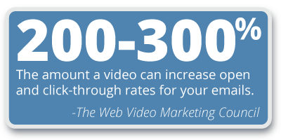 200-300%: The amount a video can increase open and click-through rates for your emails